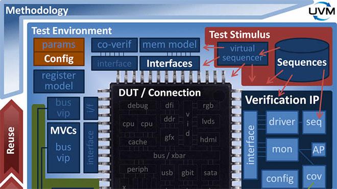 OVM/UVM Online Seminar Series