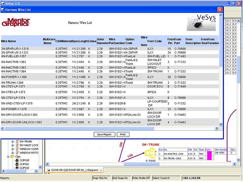 vesys harness mentor graphics