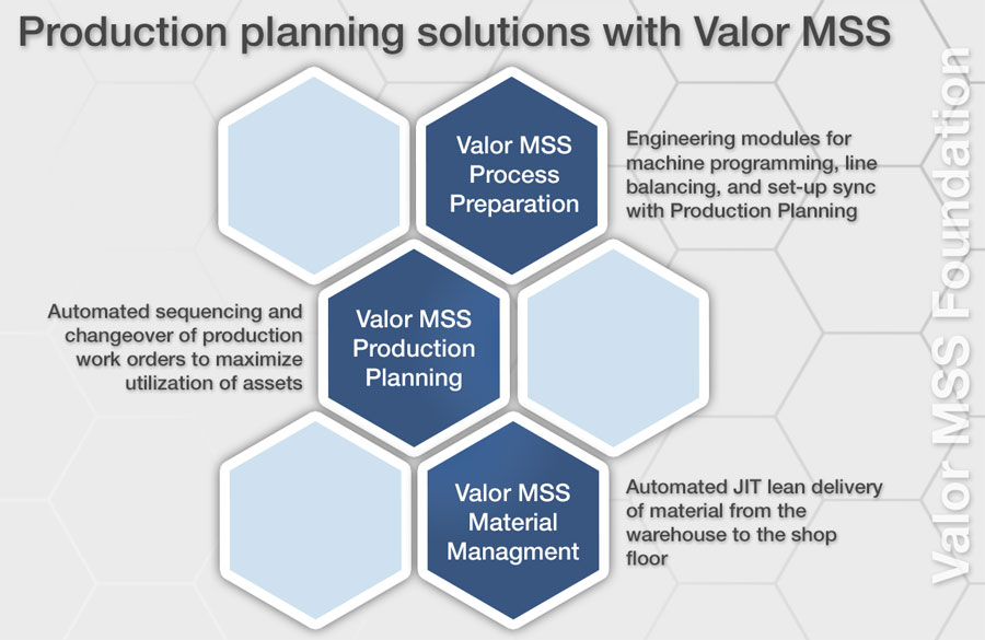 Valor MSS Foundation